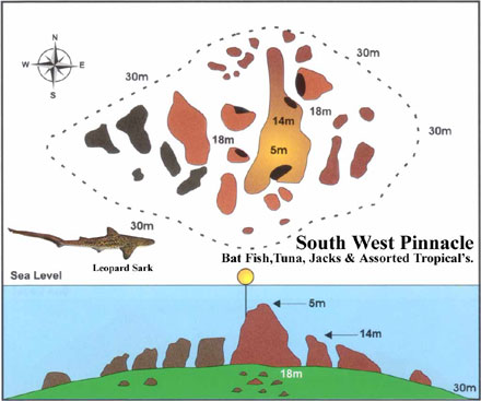 Map of southwest pinnacle